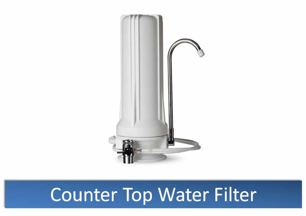 counter top water filter